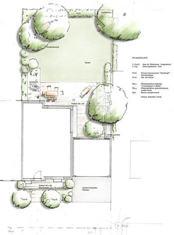 Bilder bis 2011 gartenbilder renate waas - Gartengestaltung doppelhaushalfte bilder ...