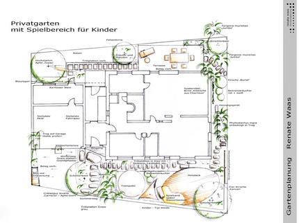 pflanzung private g rten bl tenhecken stauden blumenbeete. Black Bedroom Furniture Sets. Home Design Ideas